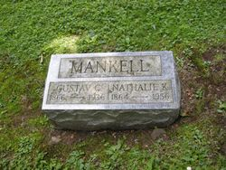 Claude Gustaf Mankell