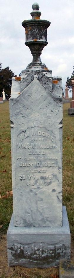 William Moore Waller