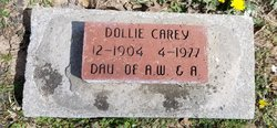Dollie Carey