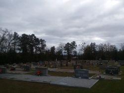 Saint Thomas Lutheran Church Cemetery