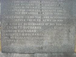 Robert Alexander Buchanan