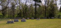Buffkin Cemetery