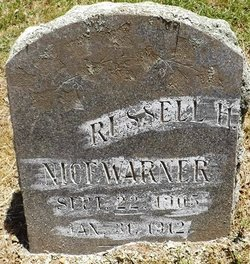 Russell Henry Nicewarner