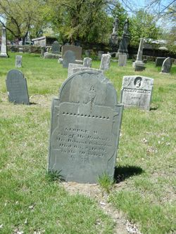 George Washington Richardson