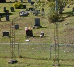 Western Shore Cemetery