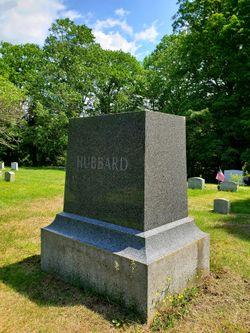 Abby Jane <I>Wells</I> Hubbard