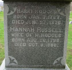 Harry Hodges