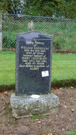 Rev William McDonald Anderson
