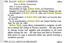Russell Wells