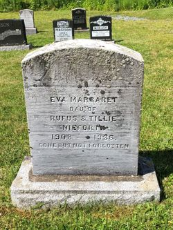 Eva Margaret Nieforth