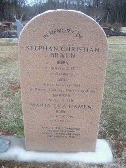 Johan Stephen Christian Braun