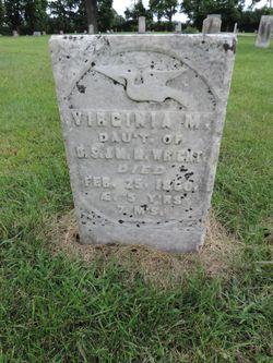 Virginia M. Wright