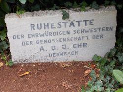 katholischer Friedhof Überruhr