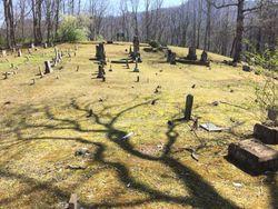 Nolan Chapel Cemetery