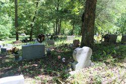 Jasper Workman Cemetery