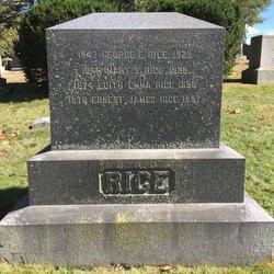 Charles Herbert Rice
