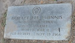 Horace Lee Chinnis
