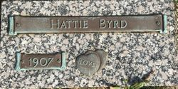 Hattie Bernat-Dane <I>Basil</I> Byrd