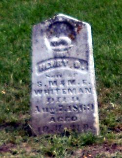 Henry D. Whiteman