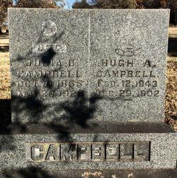Hugh Alexander Campbell