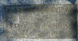 Eliza Ann <I>Mercer</I> Graham