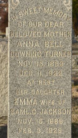 Annabelle <I>Downing</I> Turner