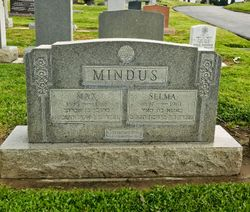 Max Mindus