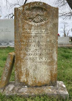 Alsey Aisley <I>Carr</I> Hughes