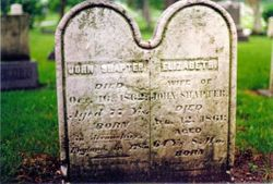 John Shapter