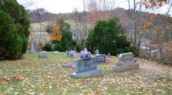Taulbee Cemetery