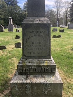 Dr John Hamilton McMonagle