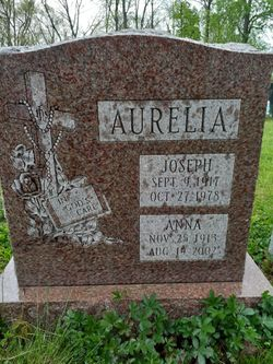 Anna <I>Popinchalk</I> Aurelia