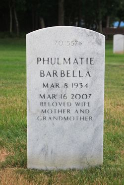 Phulmatie Barbella