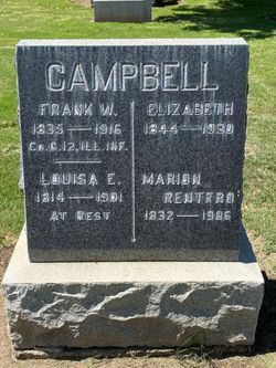 Frank W. Campbell