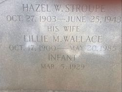 Lillie May <I>Wallace</I> Miller