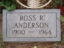 Ross R. Anderson