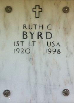 Ruth Mae <I>Clapper</I> Byrd