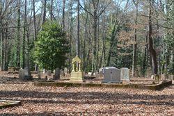 Utoy Primitive Baptist Church Cemetery