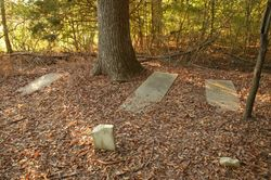 Coleman Family Cemetery