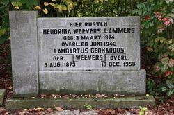 Hendrina <I>Lammers</I> Weevers