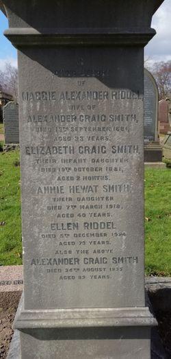Annie Hewat Smith