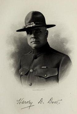Harvey Dell Dow